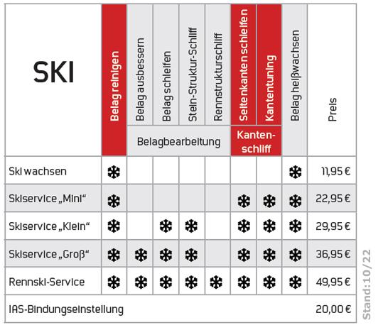 Servicepreise Ski